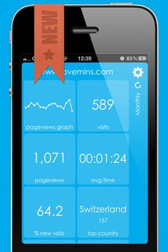 Analytics Tiles App Analyzes Your Site Stats In Style