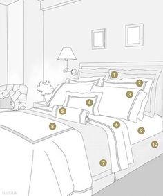 All the elements to bring together the perfect bed. 1. EURO SHAM 2. STANDARD SHAM 3. STANDARD CASE 4. BOUDOIR SHAM 5. NECKROLL SHAM 6. FLAT SHEET 7. COVERLET 8. DUVET COVER. 9. FITTED SHEET 10. BED SKIRT