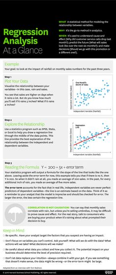 Regression Analysis at a Glance