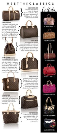 DESIGNER BAG INDEX: LOUIS VUITTON | Fashion - Style Report | http://Stylebible.ph                                                                                                                                                                                 More