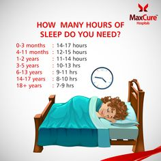 Do you know how much hours you need to sleep according to your age? Visit: https://www.maxcurehospitals.com/ #MaxCureHospials #MaxCure #Age #Sleep #HealthyBrain #HealthyBody #HealthyYou #Hyderabad