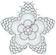 ladiesvenue.ru Form Crochet, Thread Crochet, Crochet Motif, Crochet Doilies, Crochet Lace, Crochet Stitches, Diy Crochet Flowers, Crochet Flower Patterns, Flower Chart