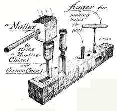 Mortise and Auger