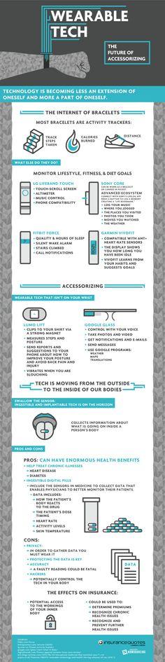 Tecnología wearable y salud By: insuranceQuotes.com #infografia #infographic #health