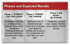 bodypump phases