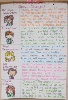 Writing a Narrative Anchor Chart More