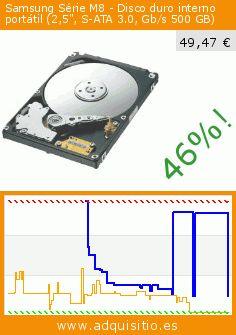 """Samsung Série M8 - Disco duro interno portátil (2,5"""", S-ATA 3.0, Gb/s 500 GB) (Ordenadores personales). Baja 46%! Precio actual 49,47 €, el precio anterior fue de 91,14 €. https://www.adquisitio.es/samsung/hn-m500mbb-spinpoint-m8"""