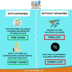 Apna MBA saves your time & money.  Register Now: http://qoo.ly/ef7xs  #Admissions #Enrollment #MBA #Safe #Easy #Fast #Education #Success #MBA