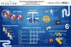 Infographic - Innovation Pipeline Challenges and Risks