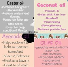 Natural Beauties what oil does what.... Always like to Learn More about Getting…