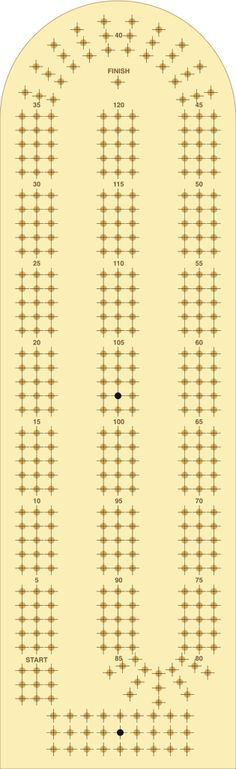 Free cribbage board templates | Cribbage Corner (for printable rules go to : www.math.ucsd.edu/~aniederm/cribbage.pdf)