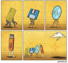 #2. Data Storage Evolution