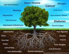 FUNCTIONAL TREE