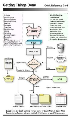 Como combater o estresse com o GTD                                                                                                                                                                                 Mais