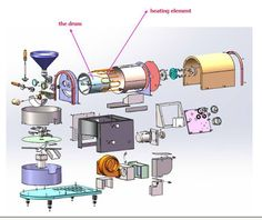 #pražírna #kávy interesting schematic of what looks like an electrical roaster.