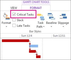 Show the critical path to see what tasks affect the finish date the most. See the critical path in a Gantt Chart, any task view, or even in a master project. Ms Project, Chart Tool, Microsoft Project, Zero Days, Check Box, Gantt Chart, Task Boxes, Paths, Management
