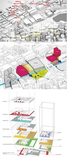 Diagramas a la holandesa... bueno... ahora los usa todo el mundo. OMA: Masterplan für Darling Harbour in Sydney: