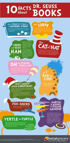 Dr Seuss birthday party ideas from a children's librarian is part of children Quotes Dr Suess - March is Dr Seuss' birthday, as any good librarian knows, so here are Dr Seuss birthday party ideas to celebrate reading and keep you on your toes! Dr. Seuss, Dr Seuss Week, Facts About Dr Seuss, Book Infographic, Dr Seuss Activities, Sequencing Activities, Children Activities, Book Activities, Dr Seuss Snacks