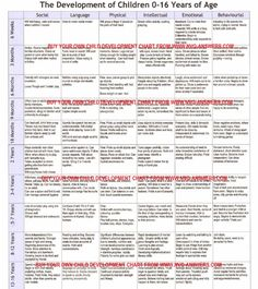 stages of speech and language development chart001 pdf.ashx 6,385 ...