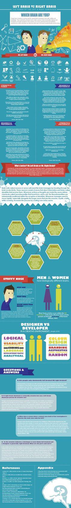 LEFT BRAIN VS RIGHT BRAIN - [Infographic] by Tania Chan, via Behance  #BrainSupplements www.BrainHealth.Rocks