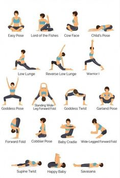 Definitely eager for attempting doing this. yoga workout for stress Fitness Workouts, Yoga Fitness, Fun Fitness, Alo Yoga, Yoga Bewegungen, Yoga Meditation, Basic Yoga For Beginners, Yoga Routine For Beginners, Beginner Yoga