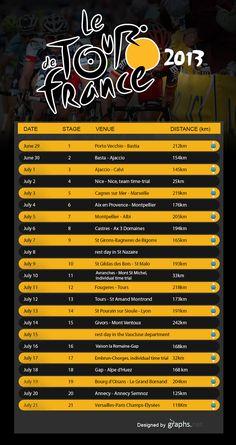 Tour De France 2013 Schedules/Fixtures  Please follow us @ http://www.pinterest.com/wocycling