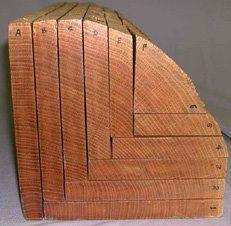 Wood Grade/Cuts                         Has video