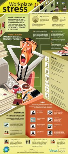 Infographic on the causes, effects, and prevalence of  WORKPLACE STRESS!  Well-done indeed!