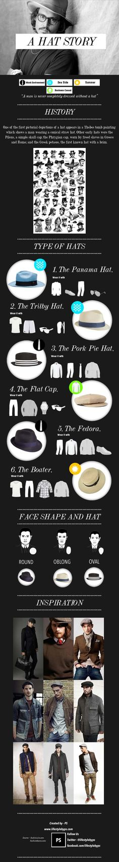 Men's Basics: Types of Hats and Where to wear them.   ---> FOLLOW US ON PINTEREST for Style Tips, Men's Basics,  Men's Essentials on anything, OUR SALES etc... ~ VujuWear