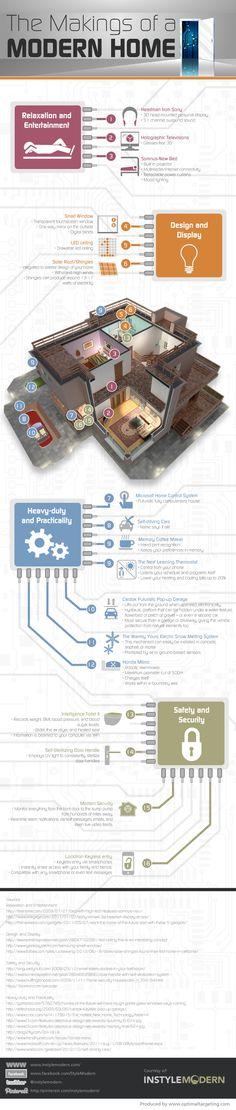 Los cómos tecnológicos de una casa moderna #Infografía