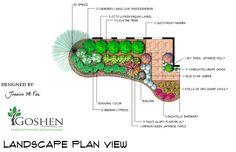 Sample Landscape Plans