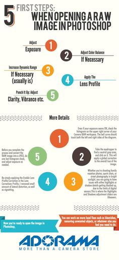 5 Things You Should Do First When Opening A RAW Image in Photoshop #infograph #howto #learn