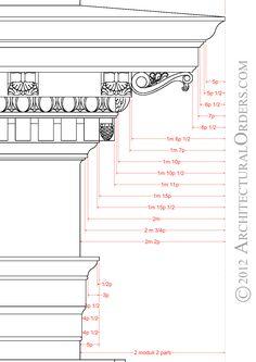 Corinthian Order: entablature detail                                                                                                                                                                                 More