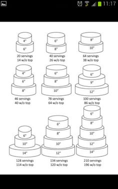 wedding cake size guide