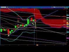 July Gold Update III + TradeSmart Univ Course