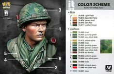 Modeling Techniques, Modeling Tips, Military Figures, Military Diorama, Military Paint, Vallejo Paint, Paint Charts, Warhammer Paint, Military Drawings