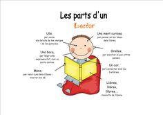 Les parts d'un escriptor Le Mans, Abc Activities, Classroom Posters, Telling Stories, Conte, Pin Image, Classroom Management, Language, Teaching