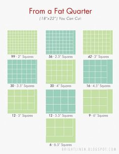 How many squares from a fat quarter