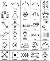 native american indian symbols friendship for beth and myself. native american indian symbols friendship for beth and myself. Cherokee Symbols, Native Symbols, Indian Symbols, Symbols And Meanings, Native Art, Native Indian, Mayan Symbols, Viking Symbols, Egyptian Symbols