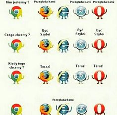 You guys, internet explorer is very very fast. Stop making fun of it because ONE PERSON ' S internet explorer was slow ok Can't Stop Laughing, Laughing So Hard, Geek Culture, Funny Cute, The Funny, Funny Jokes, Hilarious, Funny Geek, Feelings