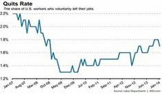 Quit the job or get fired: Fewer than half of all Americans workers are satisfied with their jobs... So how do you know when the level of unhappiness has reached the point of no return and you're better off leaving a job than sticking it out?