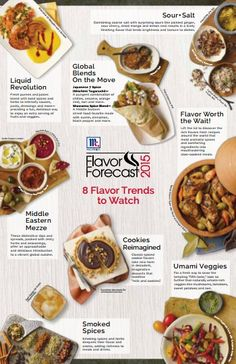 Check out the McCormick® Flavor Forecast® for 2015 and see what flavors are on trend for this year. Some might surprise you. #FlavorForecast #sponsored