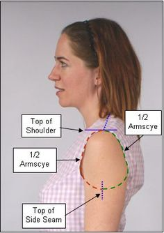 Relation of the armscye to the shoulder and side seams