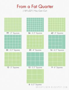 Reference chart for squares from a fat quarter