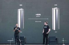 Après avoir fait largement parler d'elle au travers des fuites et des rumeurs, la nouvelle batterie de Tesla est désormais officielle. Elon Musk a profité du Tesla Battery Day pour lever le voile sur la cellule4680. Plus grand que la génération actuelle (2170) grâce à son diamètre de 46mm pour 80mm de haut, la nouvelle cellule lithium-ion promet des progrès remarquables en termes de performances et de coût de production.