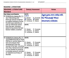 Common Core ELA Standards Checklists Grades 11-12 - editable format to type or write your own notes and data.