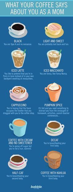 Have you ever wondered what your coffee says about you as a mom? Wonder no more! Maybe you're an iced latte sort of mom, maybe you're more pumpkin spice, or maybe you take your coffee pure and black. Your coffee reflects your parenting style more than you could have guessed.