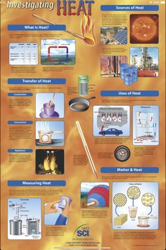 Physical Science, Science Fair, Teaching Science, Layers Of Atmosphere, What Is Heat, University Of Calgary, Heat Energy, States Of Matter, Heat Transfer