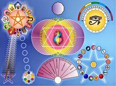 Reiki Chakra, Chakra Healing, Chakras, Pagan Altar, Reiki Symbols, Chakra System, Tantra, Sacred Geometry, Feng Shui