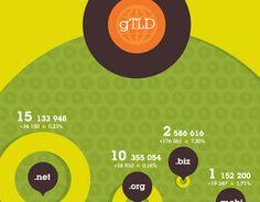 Ознакомьтесь с этим проектом @Behance: «Infographic Инфографика» https://www.behance.net/gallery/15666977/Infographic-infografika